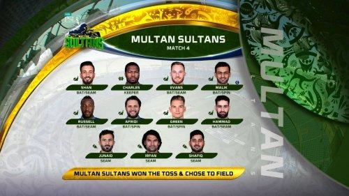 Multan Sultan Team Players
