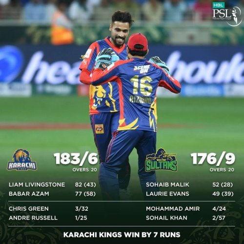 Kings clinch the last over #HBLPSL thriller. Spell of Mohammad Amir neutralised the Sultans charge in later part of the match.